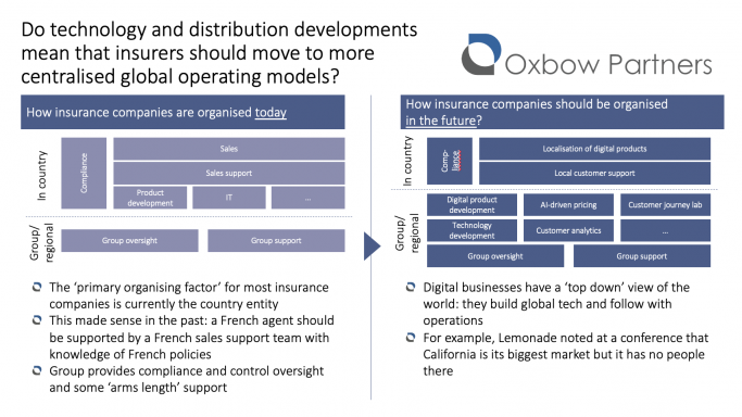 Do technology and distribution developments mean that insurers should move to more centralised global operating models?