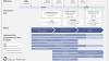 Future at Lloyd's: Blueprint One COVID-19 Update