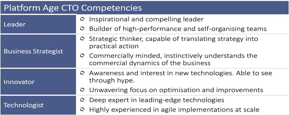Platform age CTO competencies