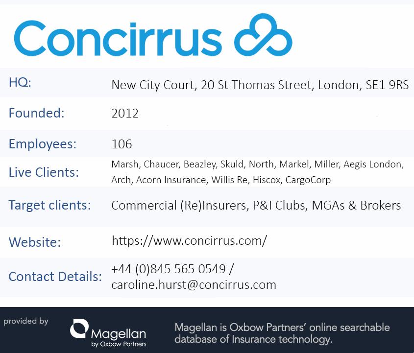 TechExec Factfile Concirrus